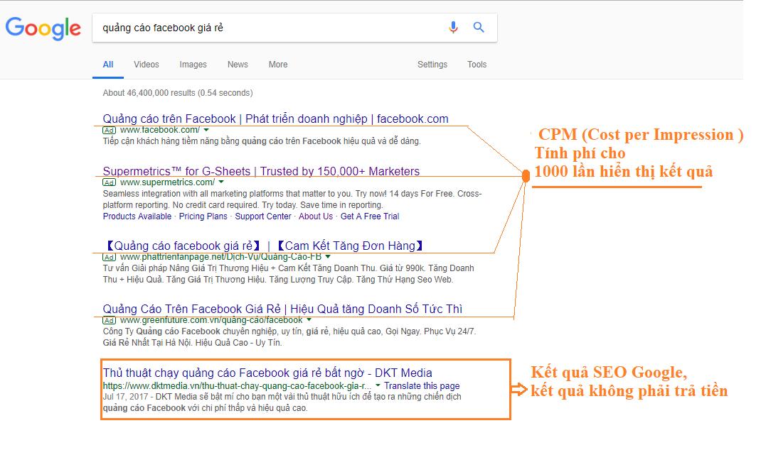 cpm-google-ads