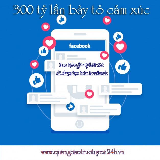 Hơn 2,5 nghìn tỷ bài viết đã được tạo trên Facebook.