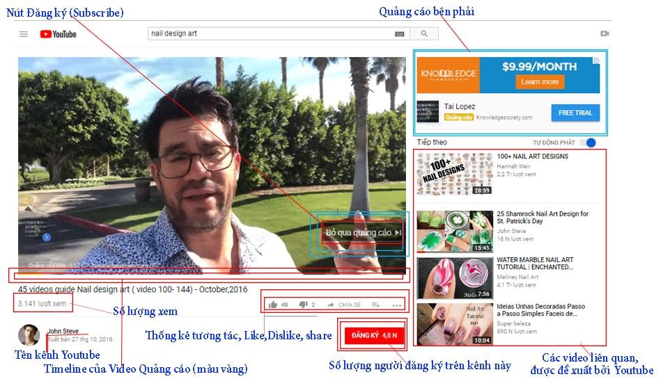 Các thông tin thường có của một video chứa quảng cáo