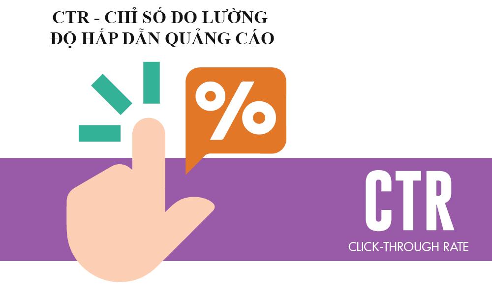 Hình ảnh minh hoạ về chỉ số CTR - chỉ số đo lường độ hấp dẫn của quảng cáo
