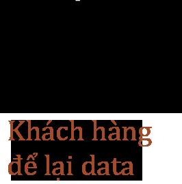 Hình ảnh về chỉ số CPL- khách hàng để lại data.