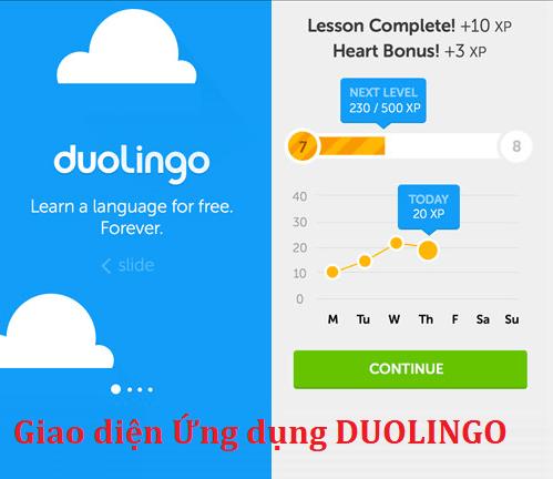 Giao diện Ứng dụng DUOLINGO