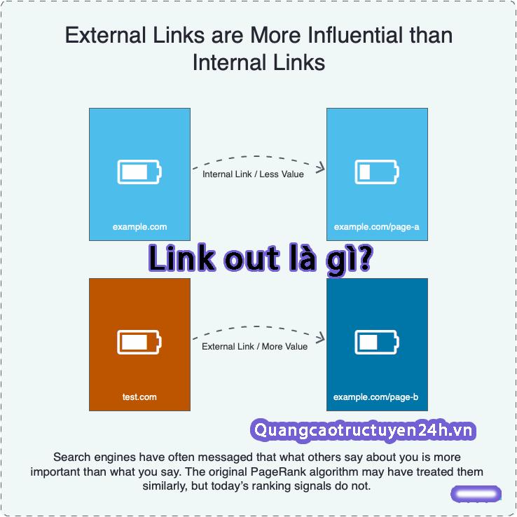 Link out là gì? Vai trò của link out trong SEO